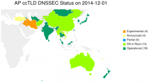 Asia Pacific DNSSEC deployment map as of 1-Dec-2014
