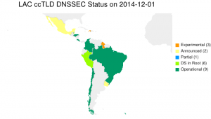 Latin America DNSSEC deployment map as of 1-Dec-2014