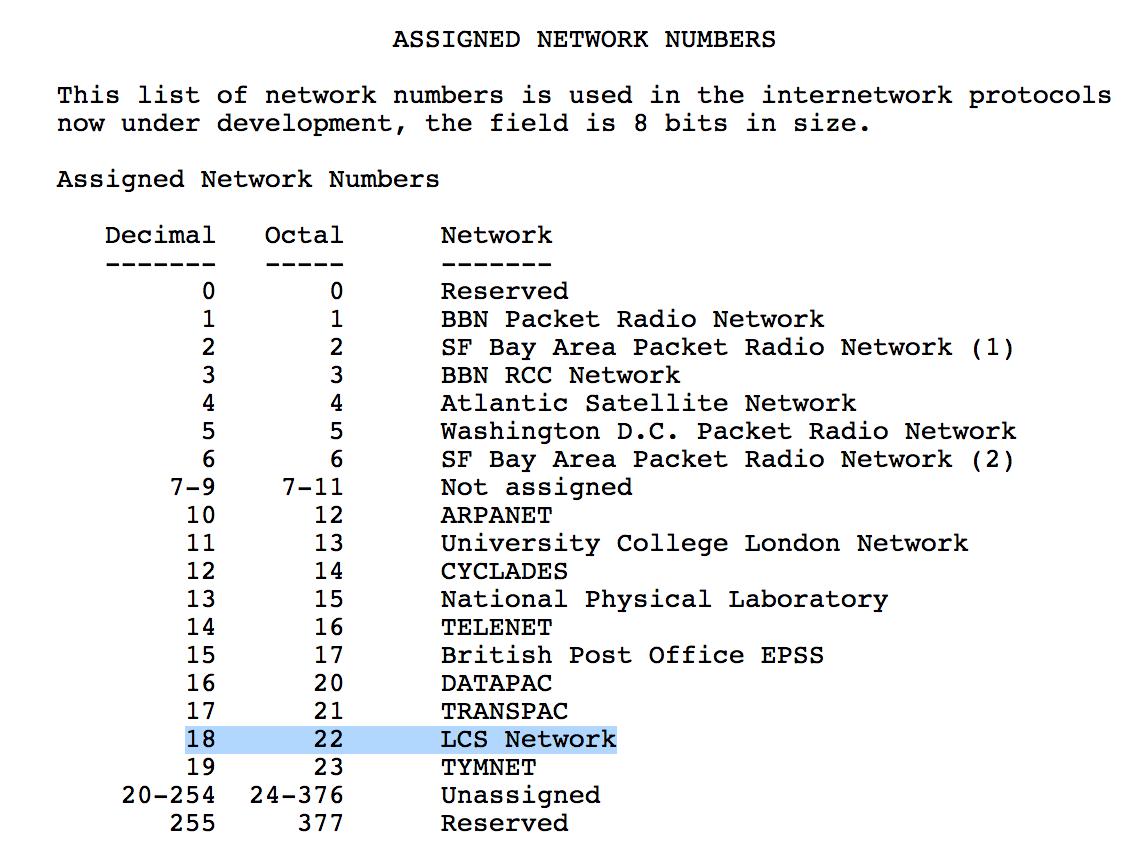 MIT Goes on IPv4 Selling Spree | Internet Society