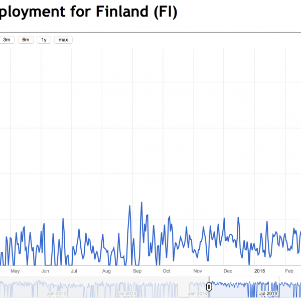 IPv6 in Finland – finally Thumbnail