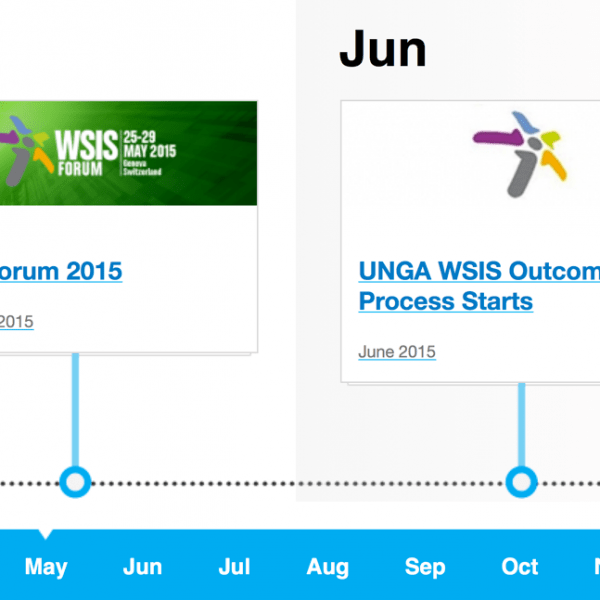 On the road to WSIS+10:  Open frameworks for successful discussions