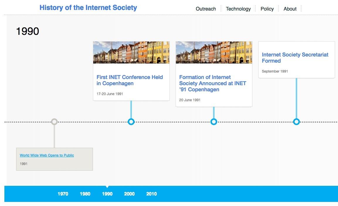 History of ISOC on Wayback Machine