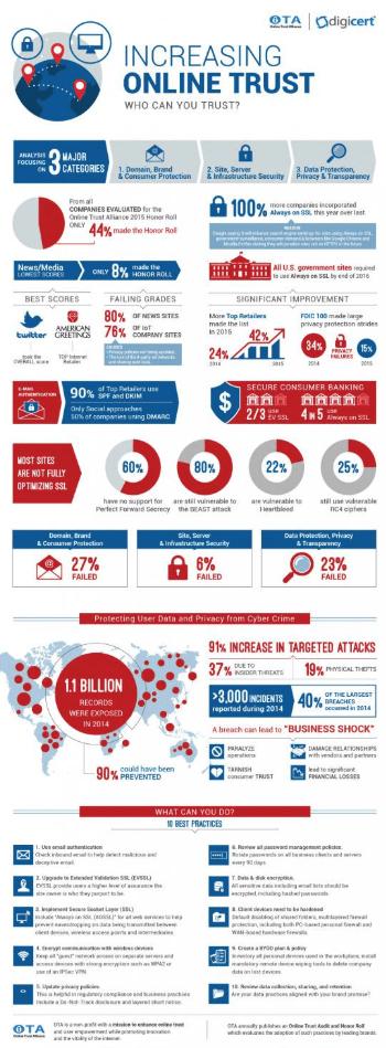 2015_infographic thumbnail
