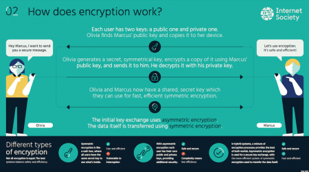 how-encryption-works-cover
